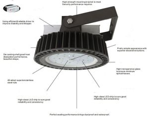 China Black Housing 240w Commercial LED High Bay Lighting 110lm / W Non Maintanence factory