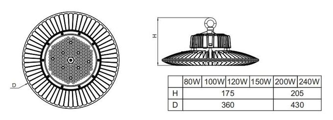 240W UFO LED High Bay Light 60 Degree Beam Angle High CRI Eco - Friendly